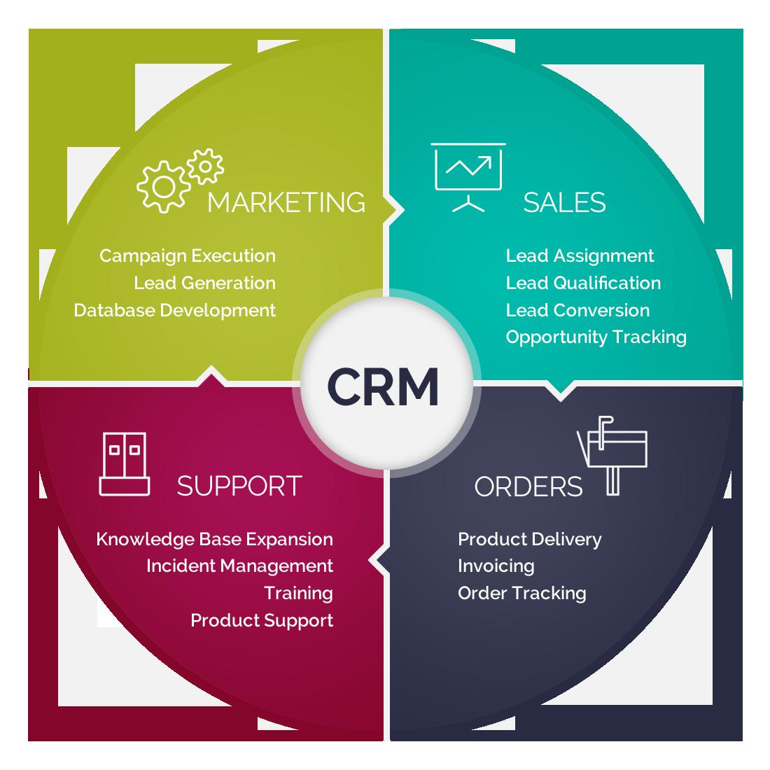crm-graphic